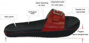 Slimming Sandals