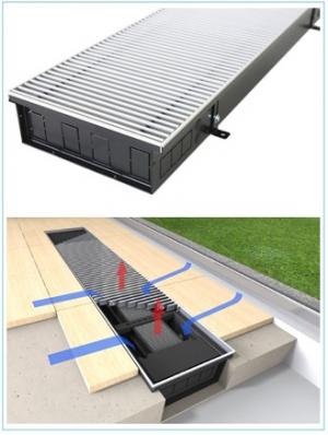 Floor convectors