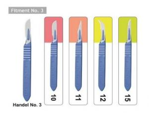 Disposable & thumb scalpel -3