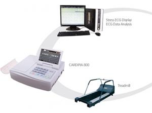 Stress ECG System