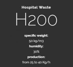 Hospital Waste H200