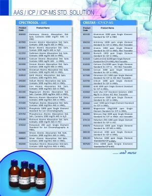 AAS/ICP/ICP-MS STD SOLUTIONS