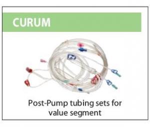 Curum