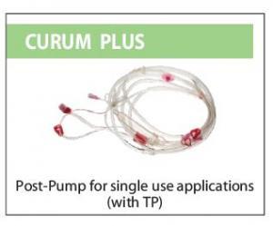 Curum Plus
