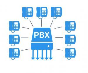 Integration with Pbx