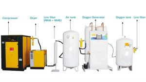 Inspital Medical Technology/Medical Gas Systems