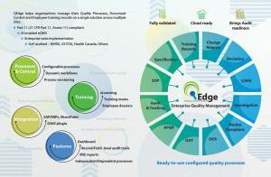 Enterprise Quality Management Software