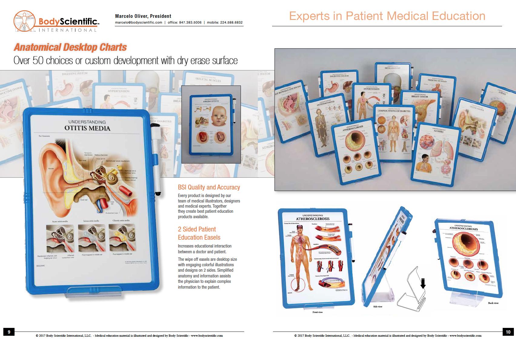 Anatomical Desktop Charts Body Scientific