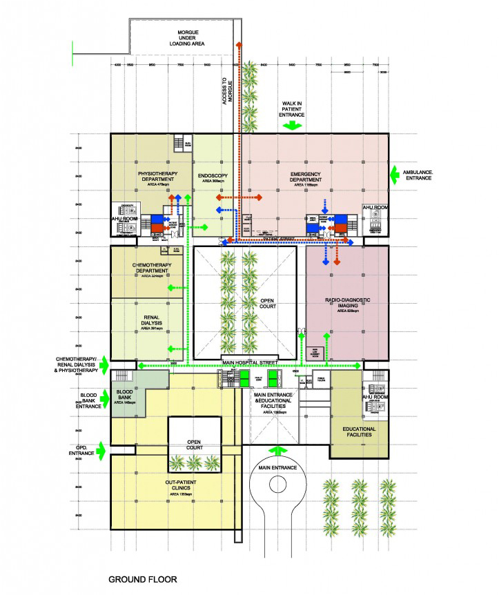 MEDICAL CONCEPT AND MEDICAL SCHEMATIC DRAWINGS   Universal Hospital ...