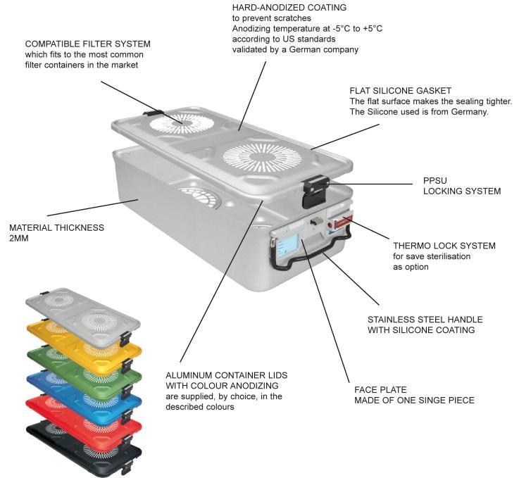 Sterilising Container