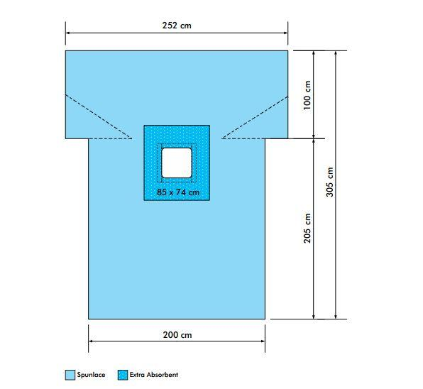 General drapes with fenestration