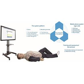 GD/CPR580 CPR Self-help Assessment Systematic Platform