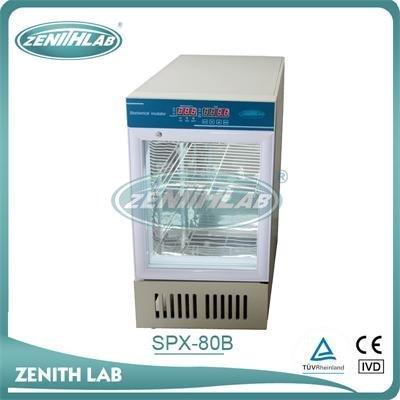 ZENITH LAB (JIANGSU) CO.,LTD