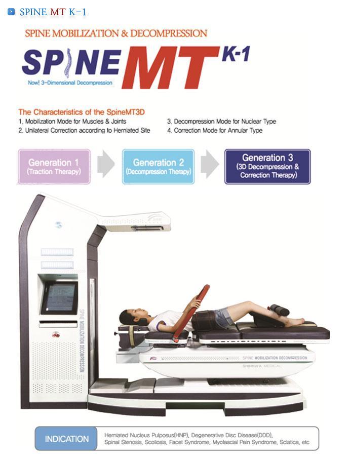 Spine-MT K-1
