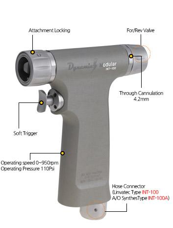 Dynamic-Z series  - Pneumatic power tools