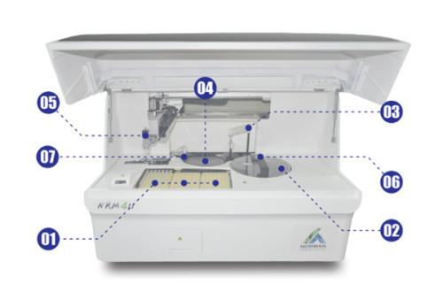 OEM Medical Supplies Chemiluminescence Immunoassay Analyzer manufacturers and suppliers in China