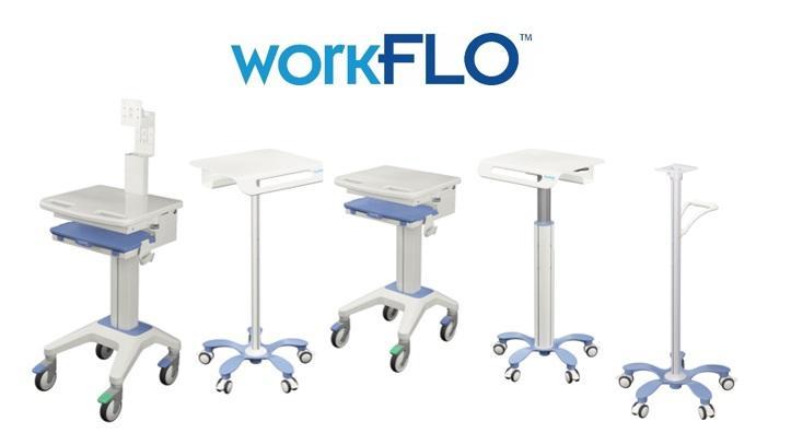 WorkFLO Mobile Computing