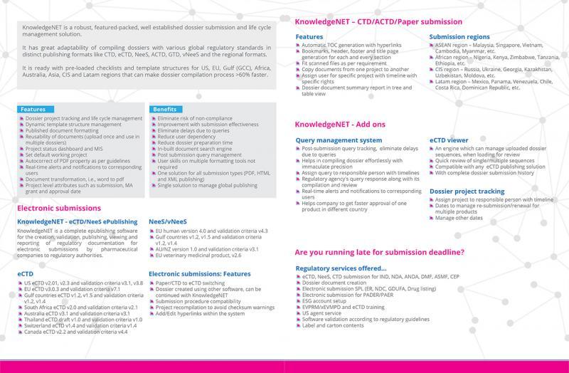 eCTD CTD Dossier