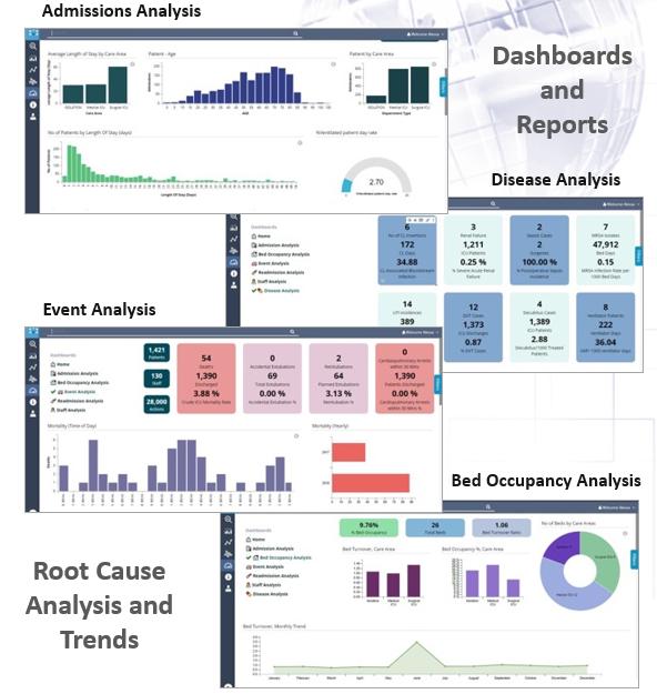 LabVantage Hospital Analytics | LabVantage Solutions Europe Limited