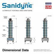 Sanidyne Plus Dimensional Diagram