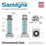 Sanidyne Prime Remote Dimensional Data