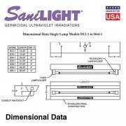SaniLIGHT Dimensional Data
