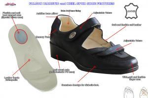 Falcon Heel Spur Shoes