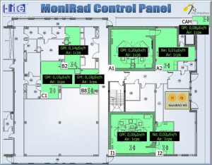 MoniRad - Monitoring and Control of Radioactivity