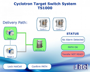 TS1000 - Cyclotron Target Switch