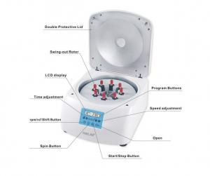 Swing-out Centrifuge