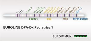 EUROLINE DPA-Dx Pediatrics 1