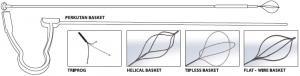 Lumina® Nitinol Stone Baskets