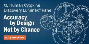 Luminex® Assays and Luminex High Performance Assays: R&D Systems