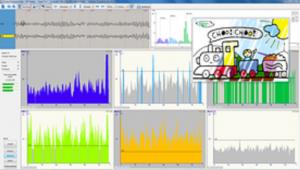 EEG Biofeedback module for EEG devices