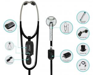 Omni Pro - Multifuction medical devices - HMD