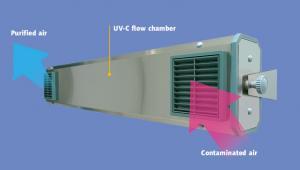 Flow germicidal lamp NBVE series