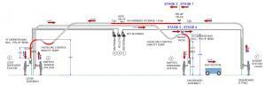Custom Pneumatic Air Tube Systems - Aerocom UK Ltd
