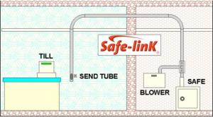 Safe-LinK Air Tube System - Our Products - Aerocom UK Ltd