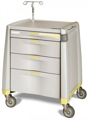 Avalo IV Therapy Cart | Capsa Healthcare