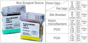 Box Surgical Suture