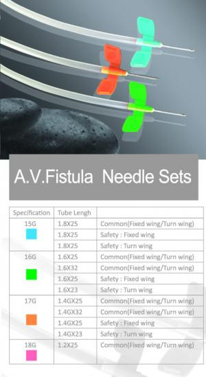 A.V.Fistula Needles Set
