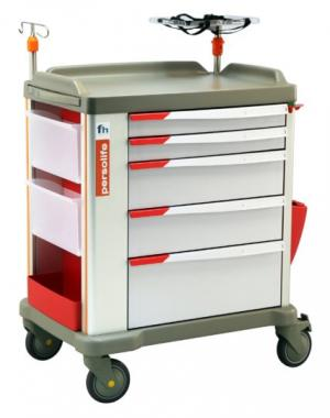 Emergency Cart – Healthcare