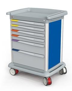 PRECISO Medical Supply Carts – Healthcare