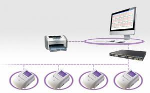 Fetal Central Monitoring System