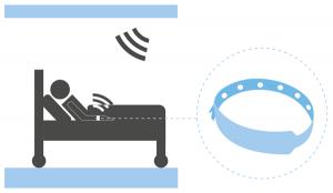 Télécom Santé - AmbuTrack