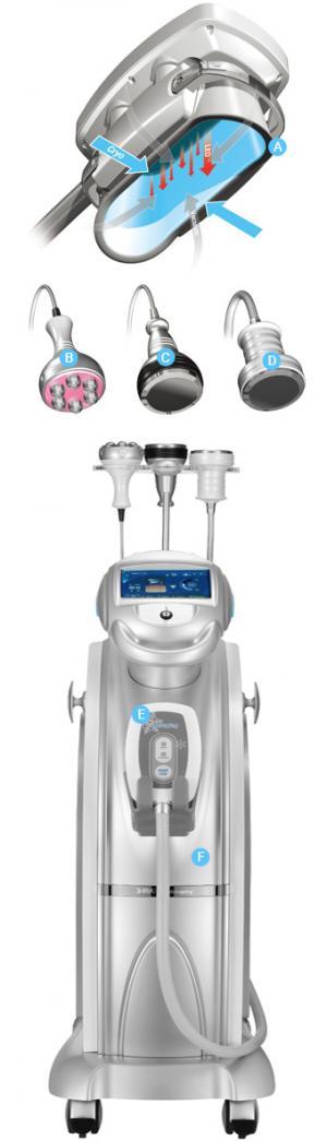 3-MAX Coolshaping, Cryo lipolysis, Ultra-cavitation, Ultrasound and Multipolar RF