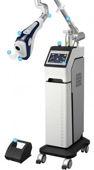 Fraction CO2, Premium CO2 Fractional Laser