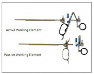 TURP Working Element