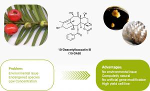 API –Plant Cell Culture - Pharmaceuticals - Product Samyang Biopharmaceuticals