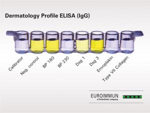 Dermatology Profile ELISA